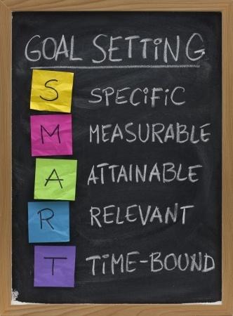SMART doelstellingen voor een evenement