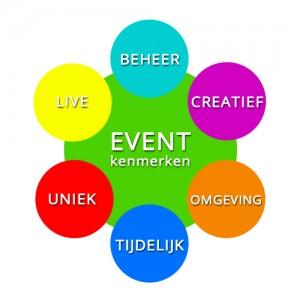 kenmerken-evenementen